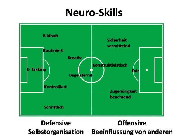 Neuro_Skills